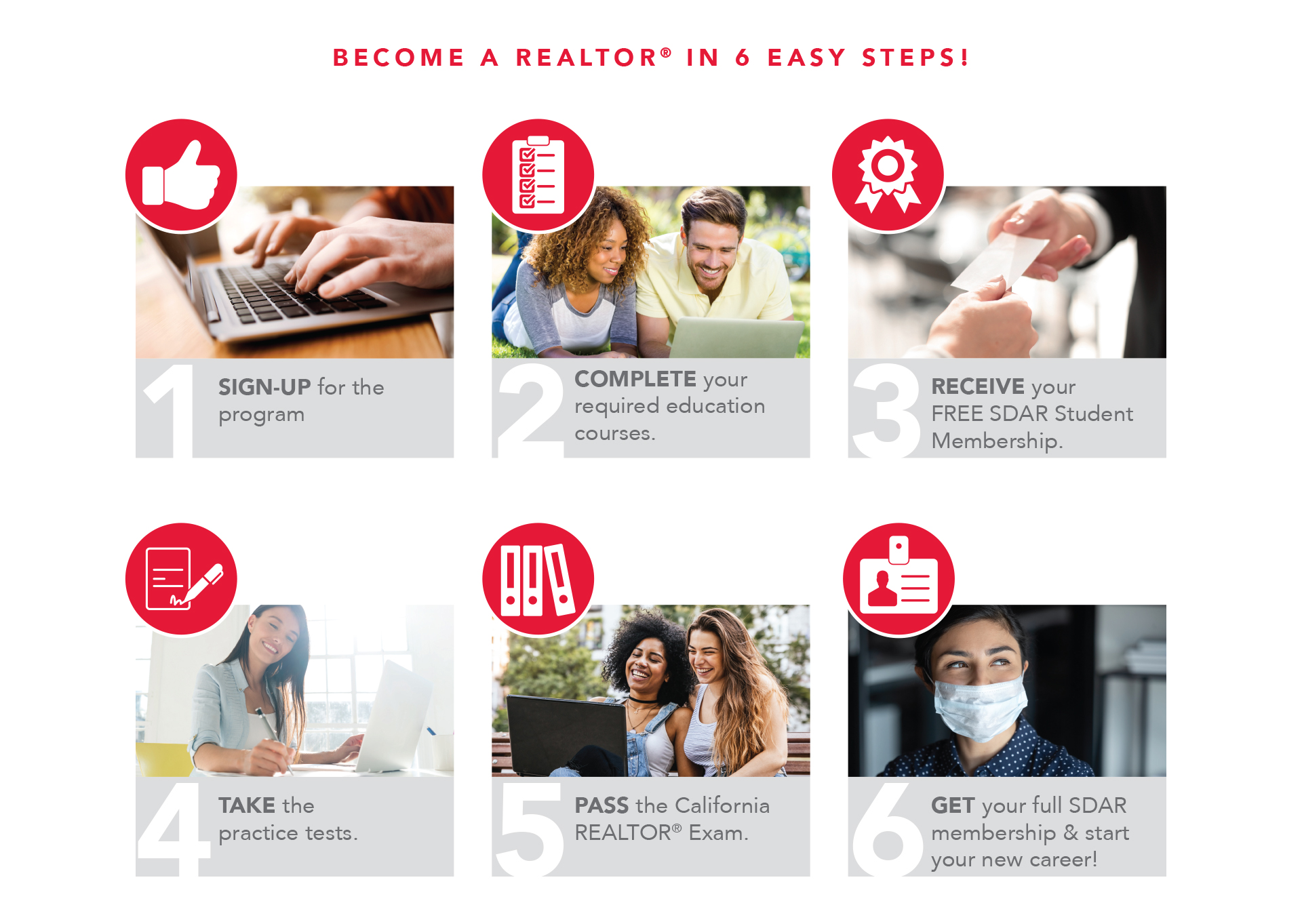 BecomeRealtor6-steps-3